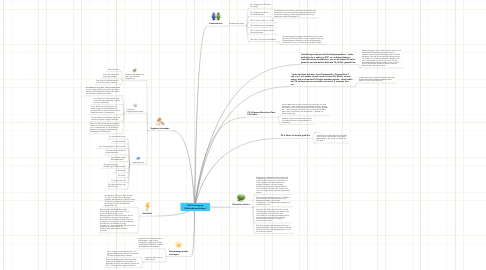 Mind Map: FSJK Fachtagung //Methodikvorschläge//