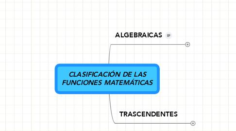 Mind Map: CLASIFICACIÓN DE LAS FUNCIONES MATEMÁTICAS