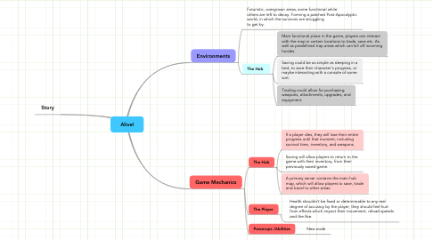 Mind Map: Alive!