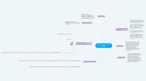 Mind Map: ЕГЭ по биологии на 100 баллов