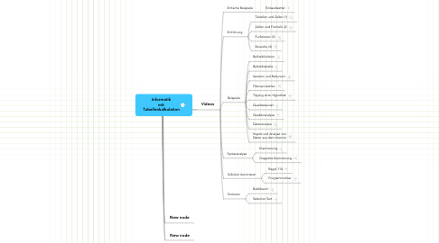 Mind Map: Informatik mit Tabellenkalkulation