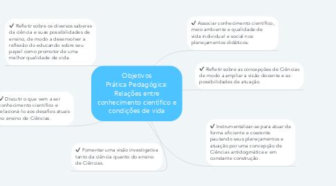 Mind Map: Objetivos Prática Pedagógica: Relações entre conhecimento científico e condições de vida