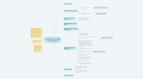 Mind Map: Рід іменників. Іменники спільного роду.