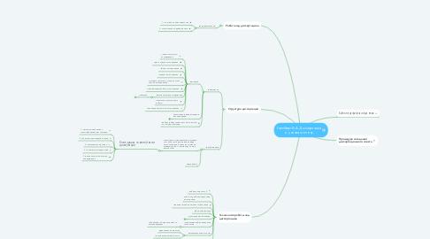 Mind Map: Райзберг Б.А. Диссертация и ученая степень