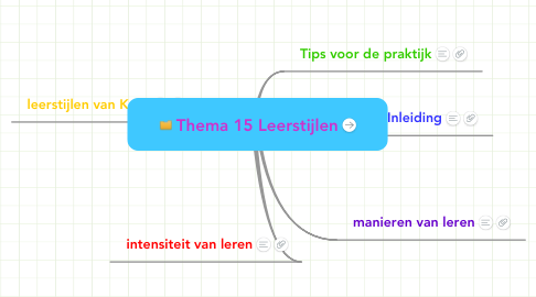 Mind Map: Thema 15 Leerstijlen