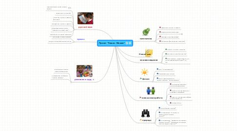 "Mind Map: Проект ""Кошки -Мышки"""