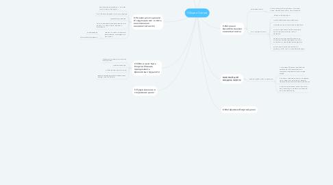 Mind Map: Общая Схема
