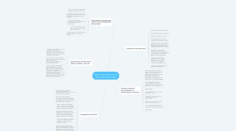 Mind Map: Мультимедиа для учителя физической культуры