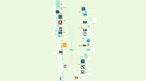 Mind Map: TEMA 3. Diseño y edición de página web