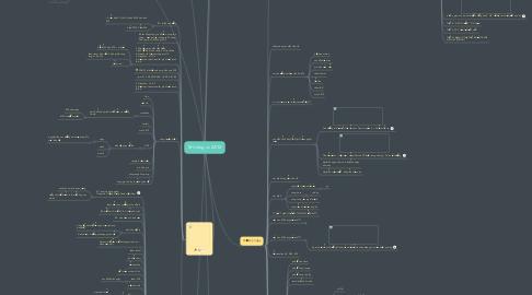 Mind Map: KH công vc 22/12