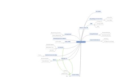 Mind Map: JAM Takeaways 2011