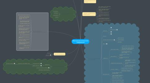 Mind Map: Моя научная статья (поиск информации)