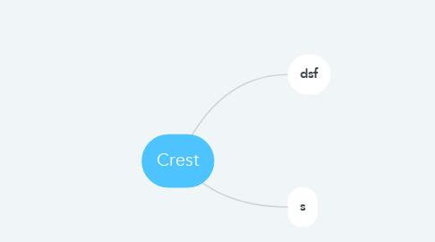 Mind Map: Crest