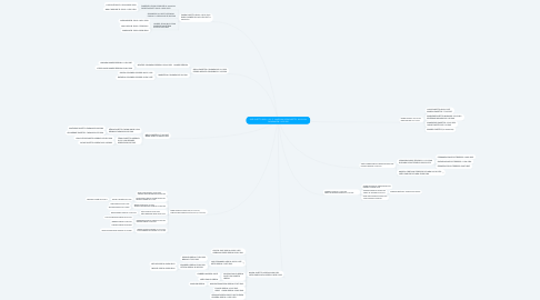 Mind Map: JOSE PASETTO 28/01/ 1911  E  ANGELINA SUZIN PASETTO  28/10/1914 CASARAM EM 11/05/1930