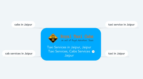 Mind Map: Taxi Services in Jaipur, Jaipur Taxi Services, Cabs Services Jaipur