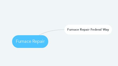 Mind Map: Furnace Repair