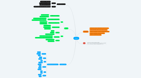 Mind Map: V-net