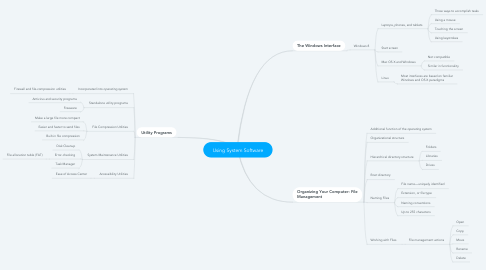 Mind Map: Using System Software