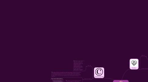 Mind Map: Digital Media and Copyright
