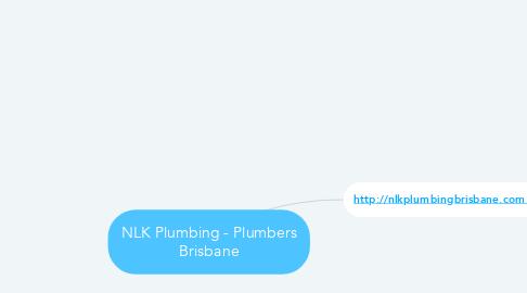 Mind Map: NLK Plumbing - Plumbers Brisbane