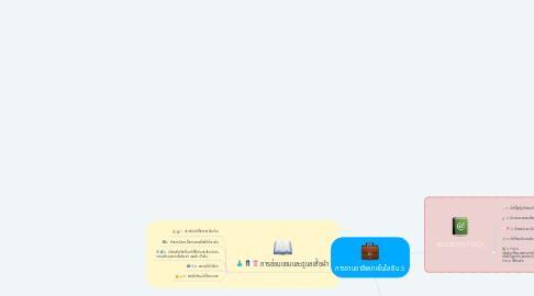 Mind Map: การงานอาชีพเทคโนโลยี ม.5