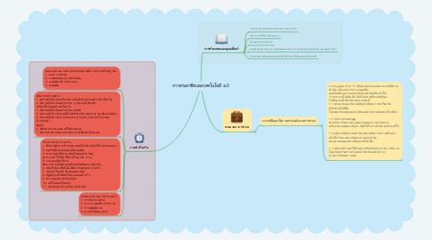 Mind Map: การงานอาชีพและเทคโนโลยี ม.5