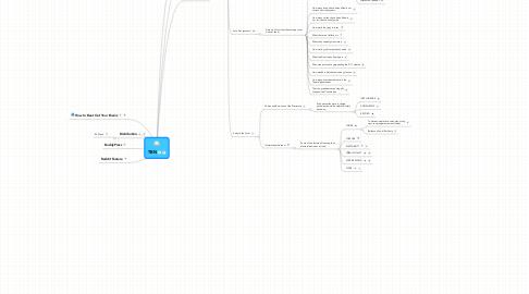Mind Map: TBN