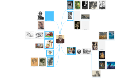 Mind Map: My Artist Influence Map