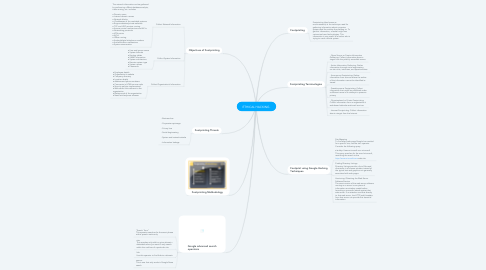 Mind Map: ETHICAL HACKING.