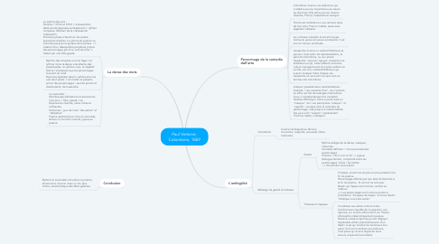 Mind Map: Paul Verlaine, Colombine, 1869