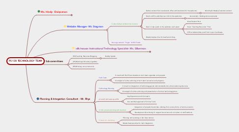 Mind Map: PS 130 TECHNOLOGY TEAM