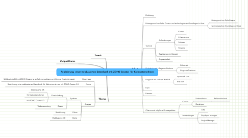 Mind Map: Realisierung  einer webbasierten Datenbank mit ZOHO Creator  für Kleinunternehmen
