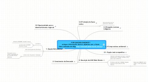 Mind Map: POR QUE BELO MONTE? coloque informações claras e objetivas com a fonte (itens retirados do blog http://www.blogbelomonte.com.br)