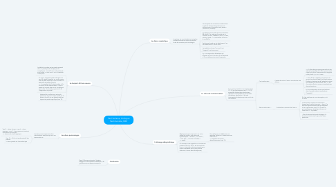 Mind Map: Paul Verlaine, Colloque Sentimentale,1869