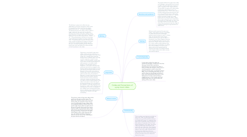 Mind Map: Codes and Conventions of a pop music video-