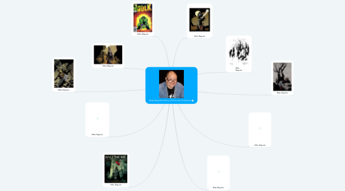 Mind Map: Mike Mignola History of American Illustration