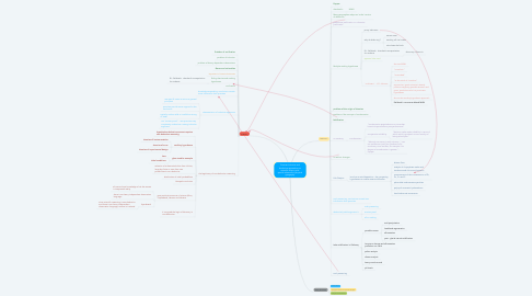 Mind Map: Contrast inductive and deductive approaches to scientific enquiry with special reference to physical geography