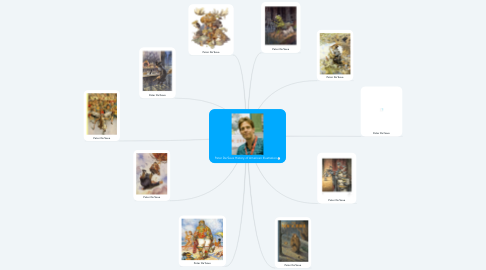Mind Map: Peter De'Seve History of American Illustration