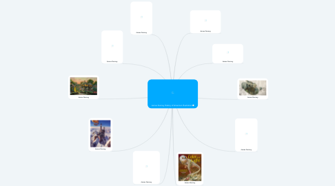 Mind Map: James Gurney History of American Illustration