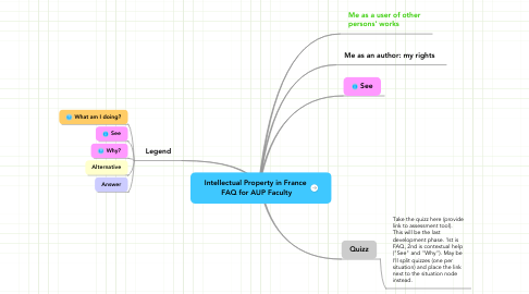 Mind Map: Intellectual Property in France  FAQ for AUP Faculty
