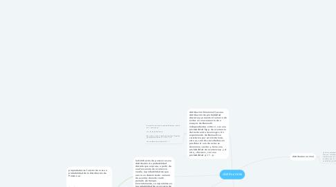 Mind Map: distribuciones
