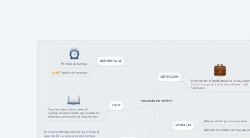 Mind Map: PRUEBAS DE ESTRÉS