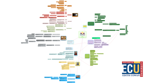 Mind Map: CED4260  Module 2  The distinctiveness of Catholic schools Sarah Farquhar