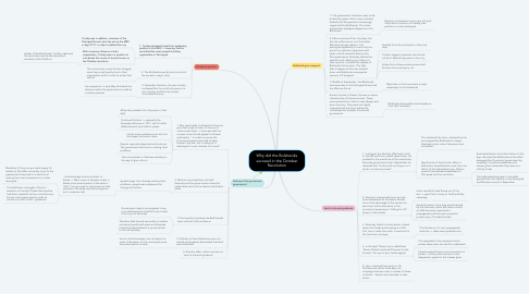 Mind Map: Why did the Bolsheviks succeed in the October Revolution