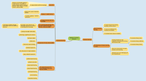 Mind Map: Methods in Teaching Literature