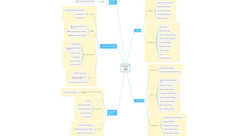 Mind Map: ¿Quienes son los alumnos que requieren educación especial?