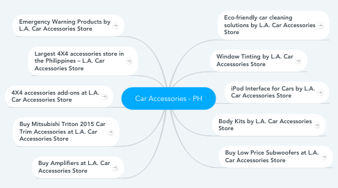 Mind Map: Car Accessories - PH