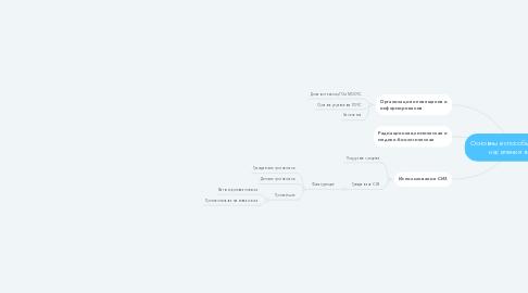 Mind Map: Основные способы защиты населения в ЧС