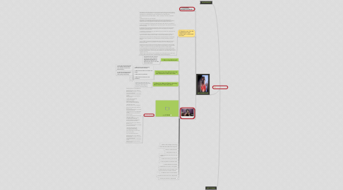 Mind Map: Sebastian Galthen