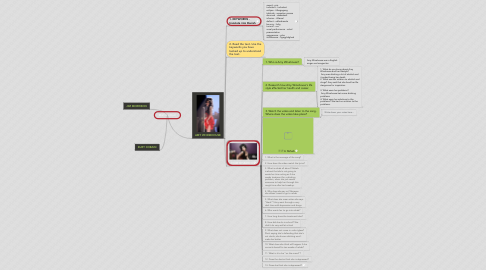 Mind Map: Mathilde Dahl